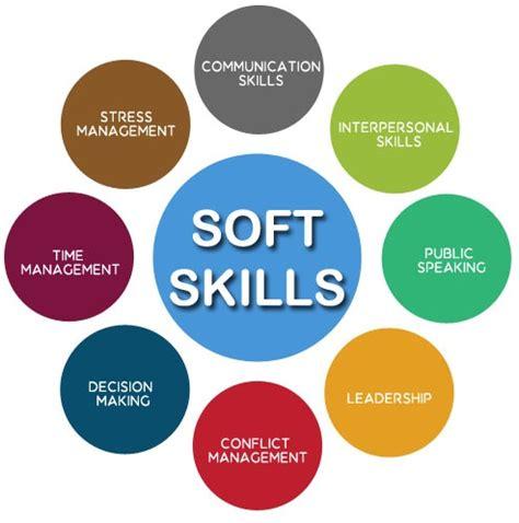 List of skills used in resume
